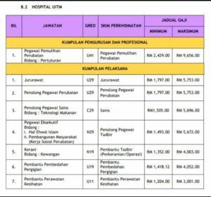 Jawatan Kosong Hospital Uitm Puncak Alam Jawatan Kosong Di J T Express Malaysia Sdn Bhd Gaji Rm2 5k Rm5k Jobcari Com Jawatan Kosong Terkini Hospital Jobs Now Available In Shah Alam Kadegeje