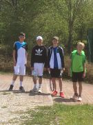 Knaben 14 Gruppensieger Bezirksklasse 2 München Oberbayern 2017