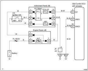 Toyota Corolla Repair Manual: Circuit description  Malfunction in abs ecu  ABS with EBD system