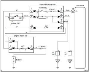 Toyota Corolla Repair Manual: Circuit description  Ignition switch circuit  Toyota vehicle
