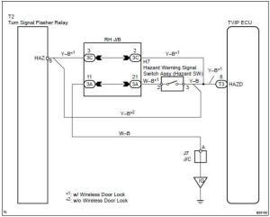 Toyota Corolla Repair Manual: Circuit description  Hazard