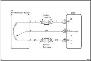 "Toyota Corolla Repair Manual: Circuit description  Throttlepedal position sensorswitch ""a"