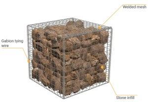 GABION BASKETS | TCS GEOTECHNICS