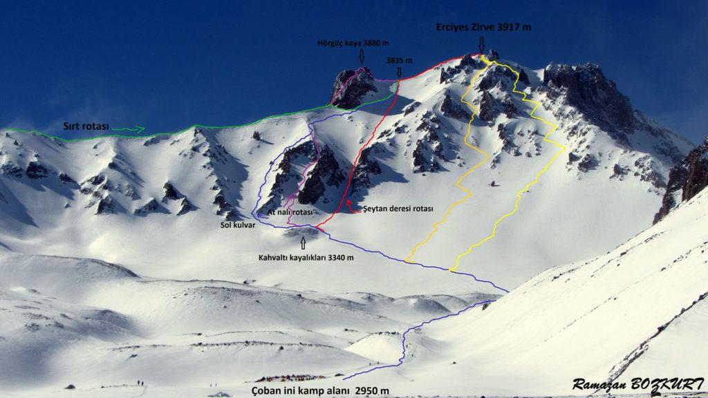 Erciyes Dağı