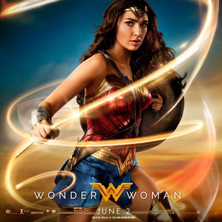 Filmul WONDER WOMAN A Făcut Istorie Cu Încasările De La Boxoffice