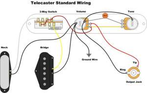 Need wiring diagram help  neck p90, bridge humbucker