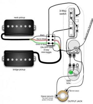 Seymour Duncan PRail Pickups | Telecaster Guitar Forum