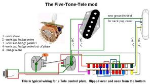 Tele five way switch wiring | Telecaster Guitar Forum