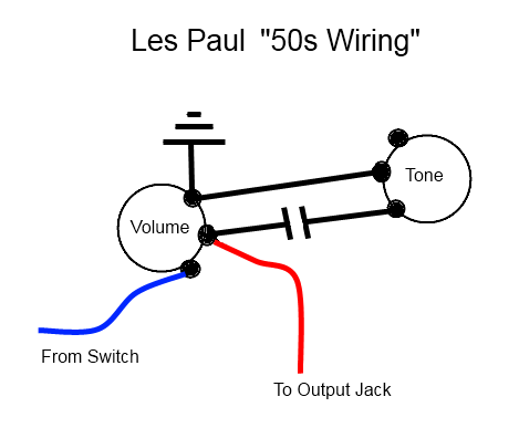 les paul jr wiring diagram wiring diagrams wiring kit for lp sg juniors stew gibson les paul junior 1958