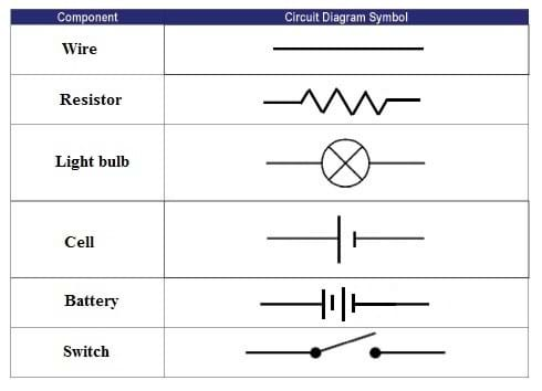 circuits one path for electricity  lesson  teachengineering
