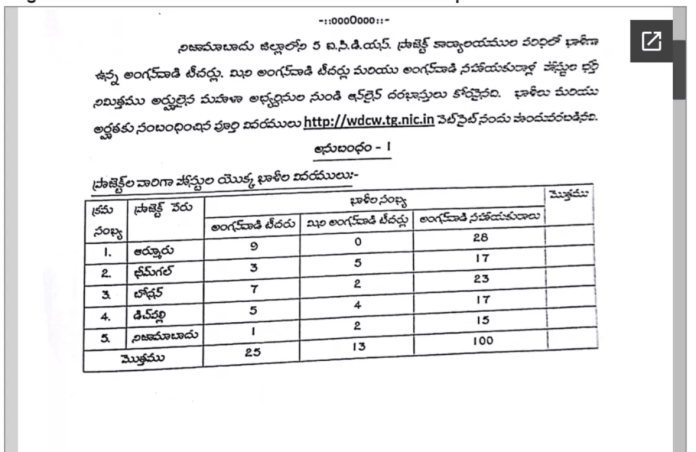 Nizamabad Anganwadi Notification-138 AWT, AWH, AWT mini Posts