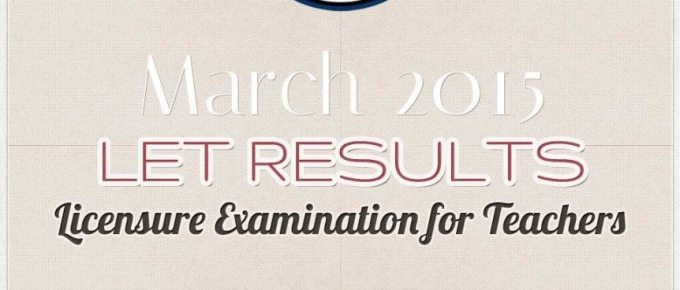 Licensure Examination for Teachers LET Results