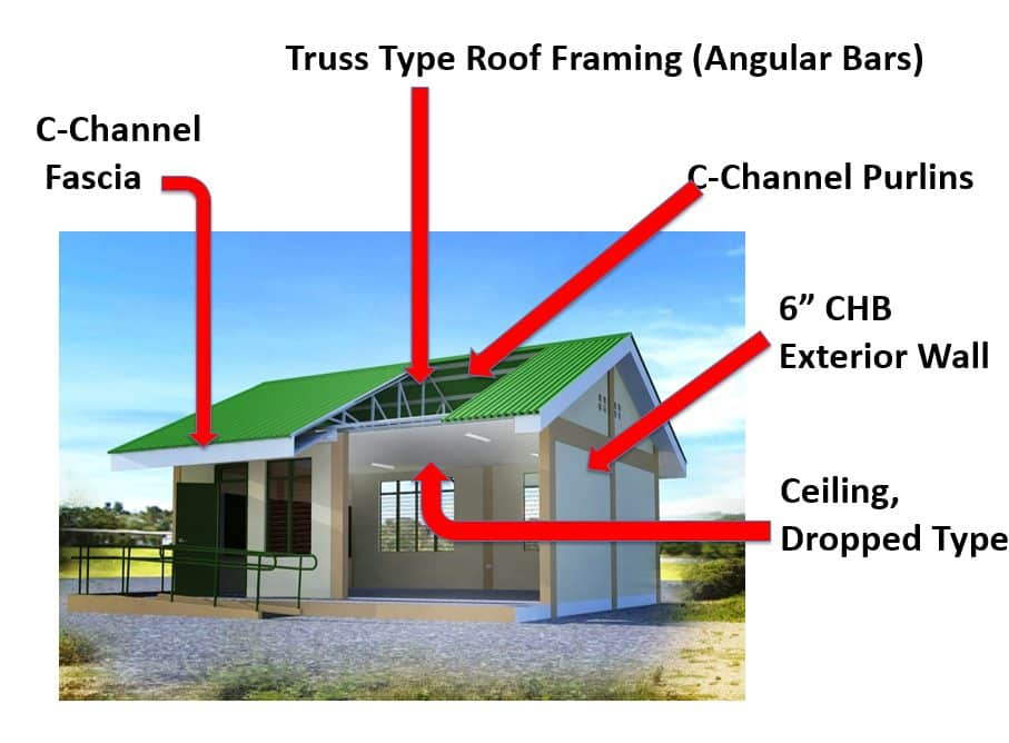DepEd New School Building Design - Truss Type Roof Framing