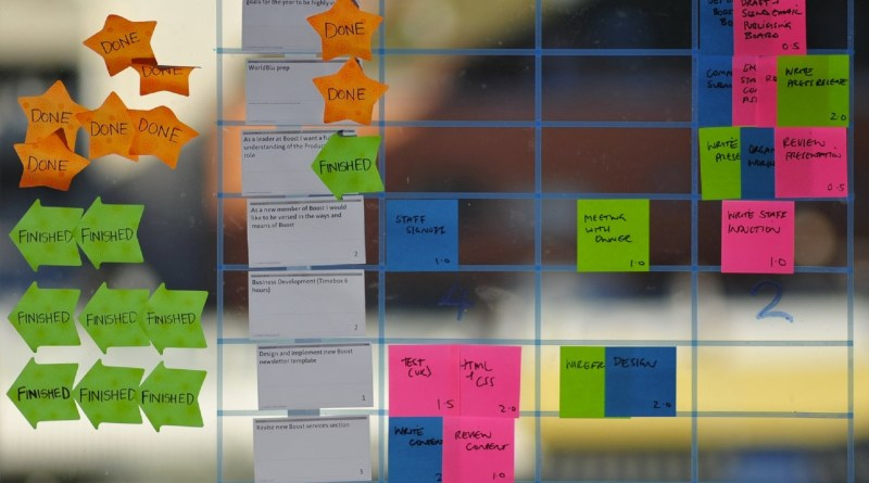 Scrum board on glass wall