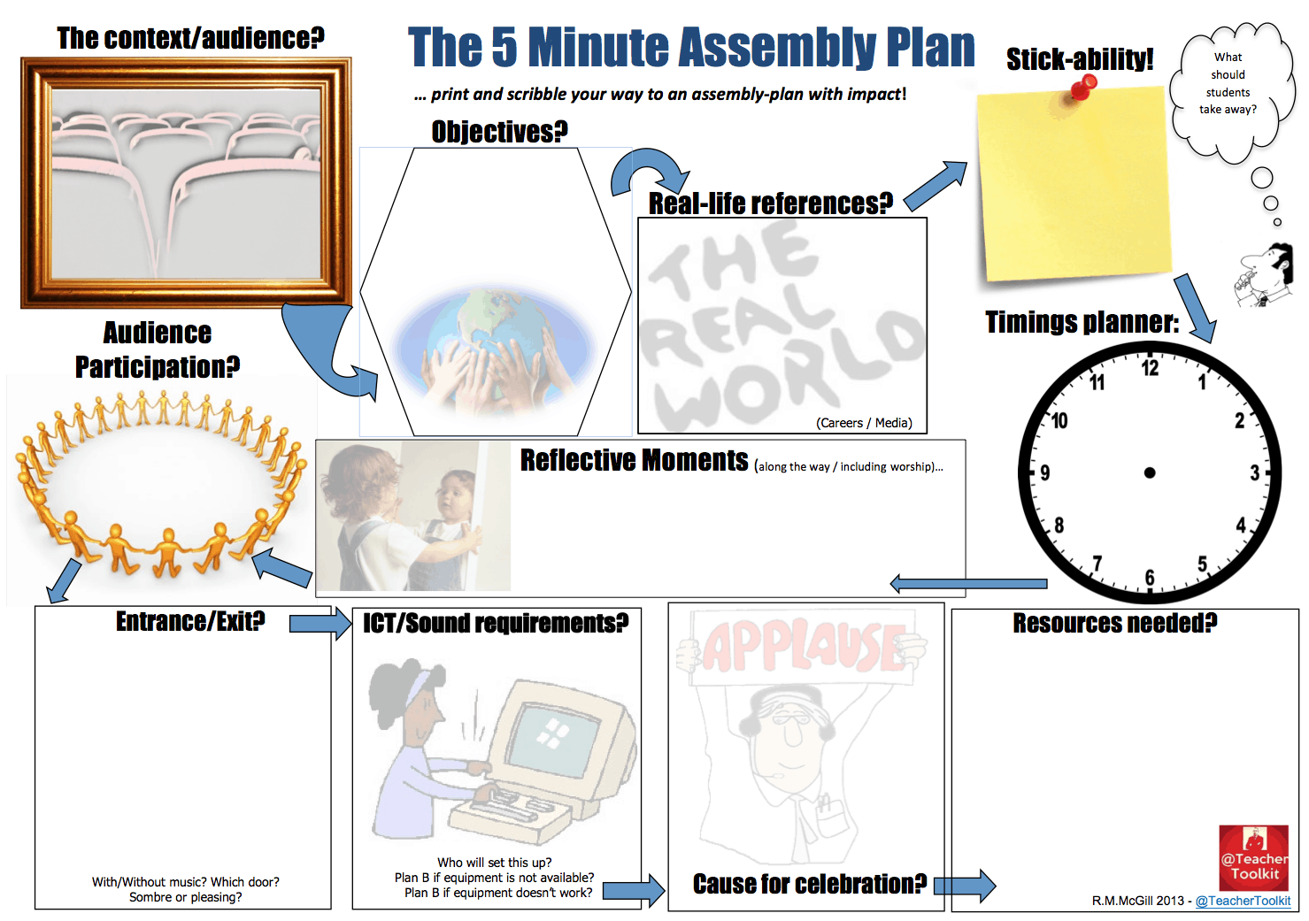 The 5 Minute Lesson Plan Series