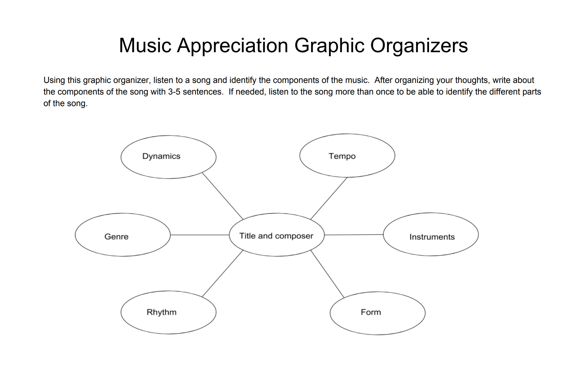 Graphic Organizers For Teachers Grades K 12