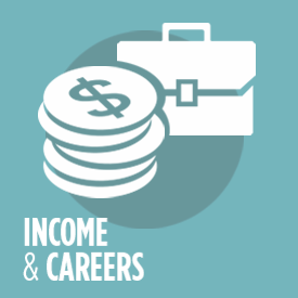 Income and Careers