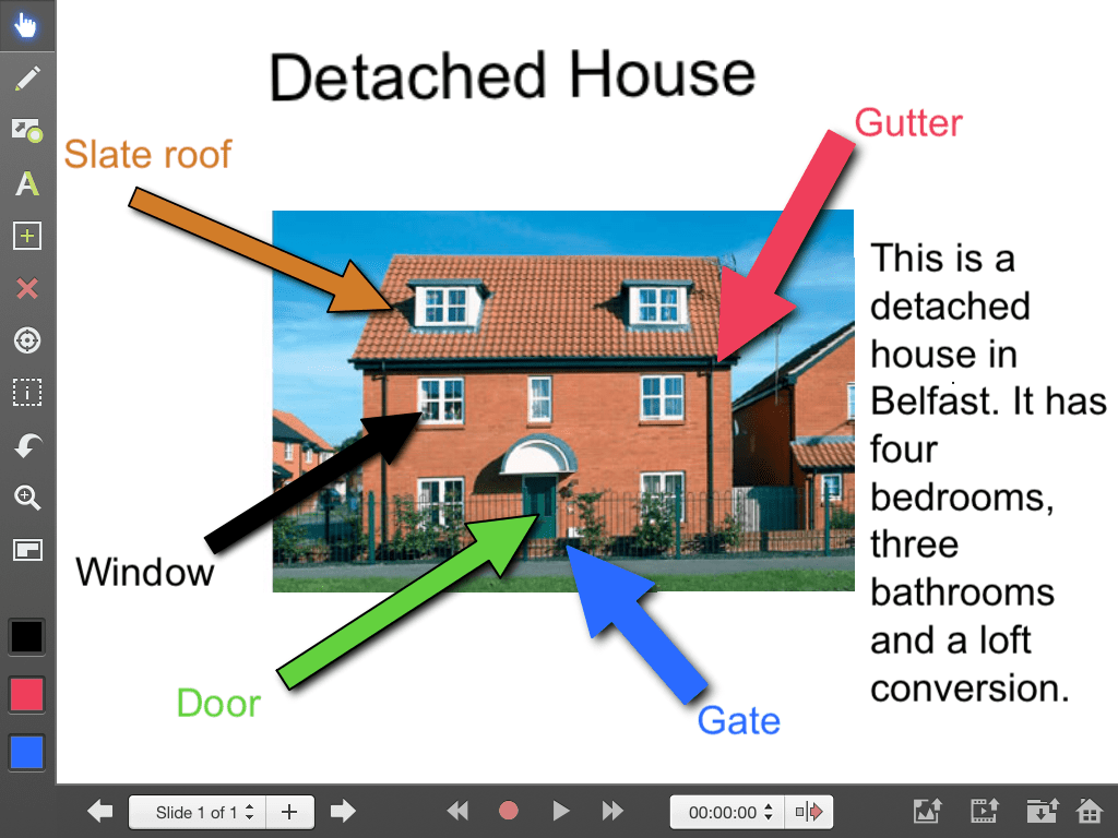 Houses And Homes Topic Resources