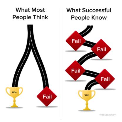 Failure vs. Success Chart