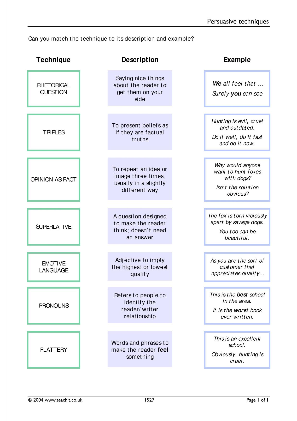Linguistic And Literary Terminology