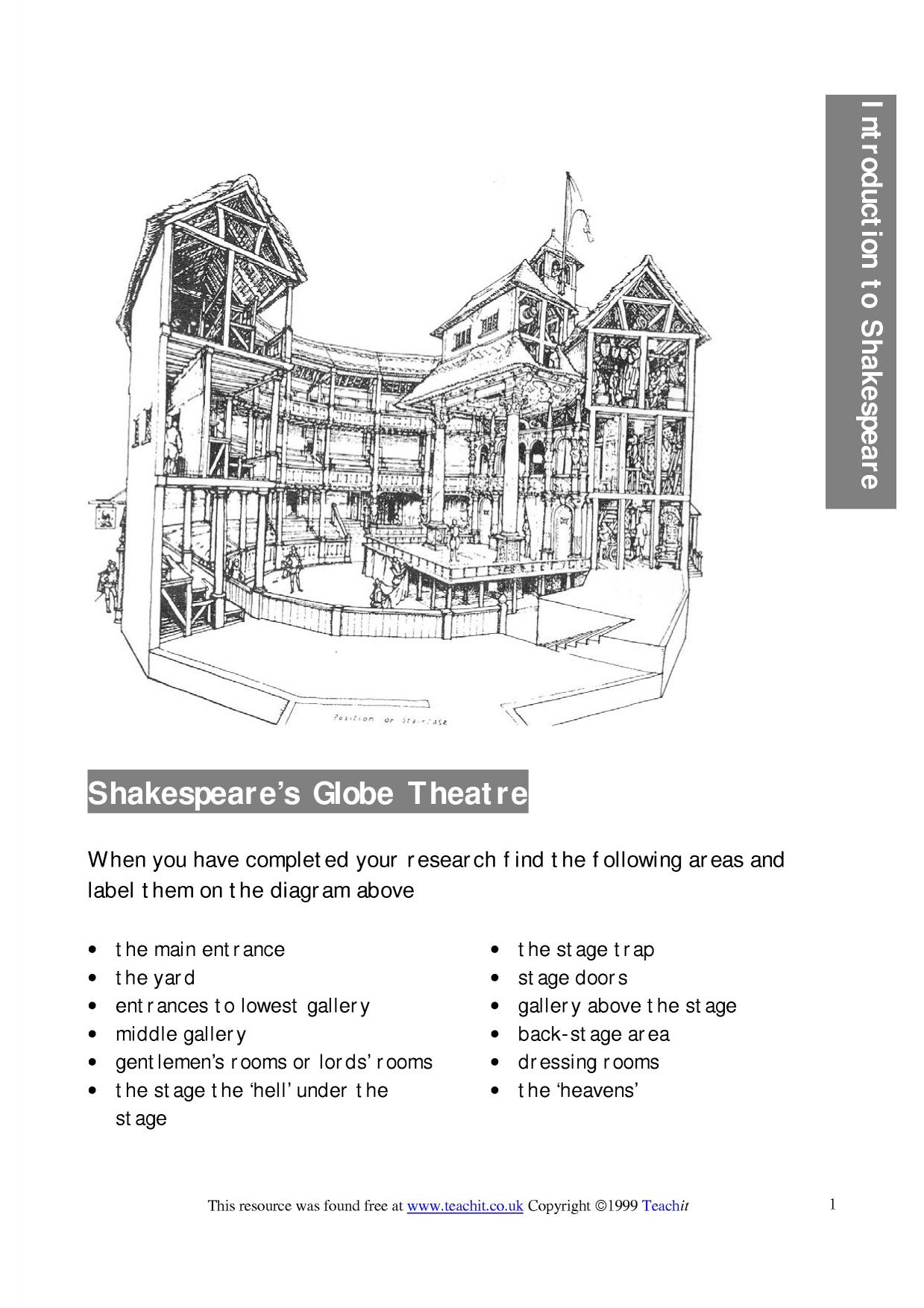 Research The Globe Theatre