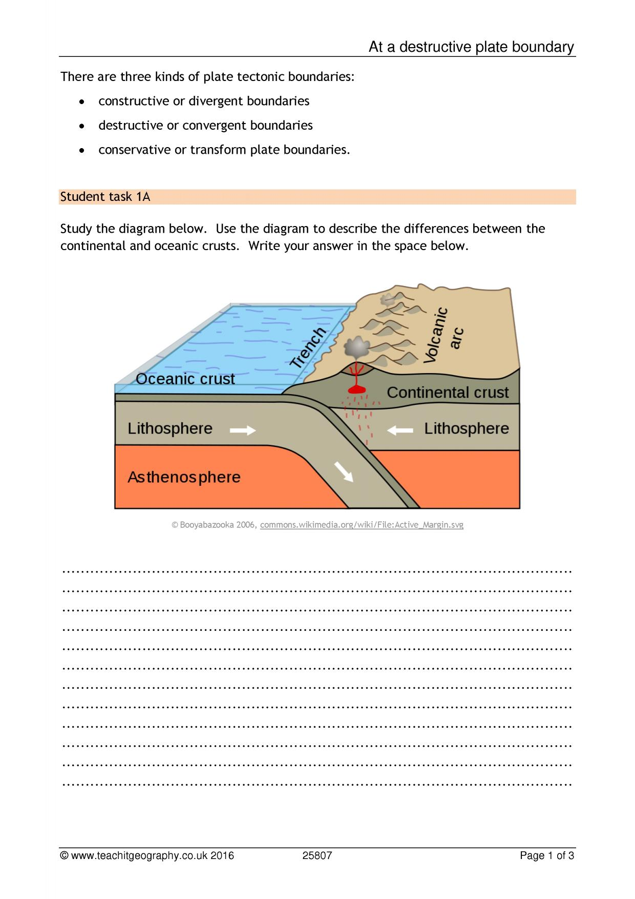 At A Destructive Plate Boundary