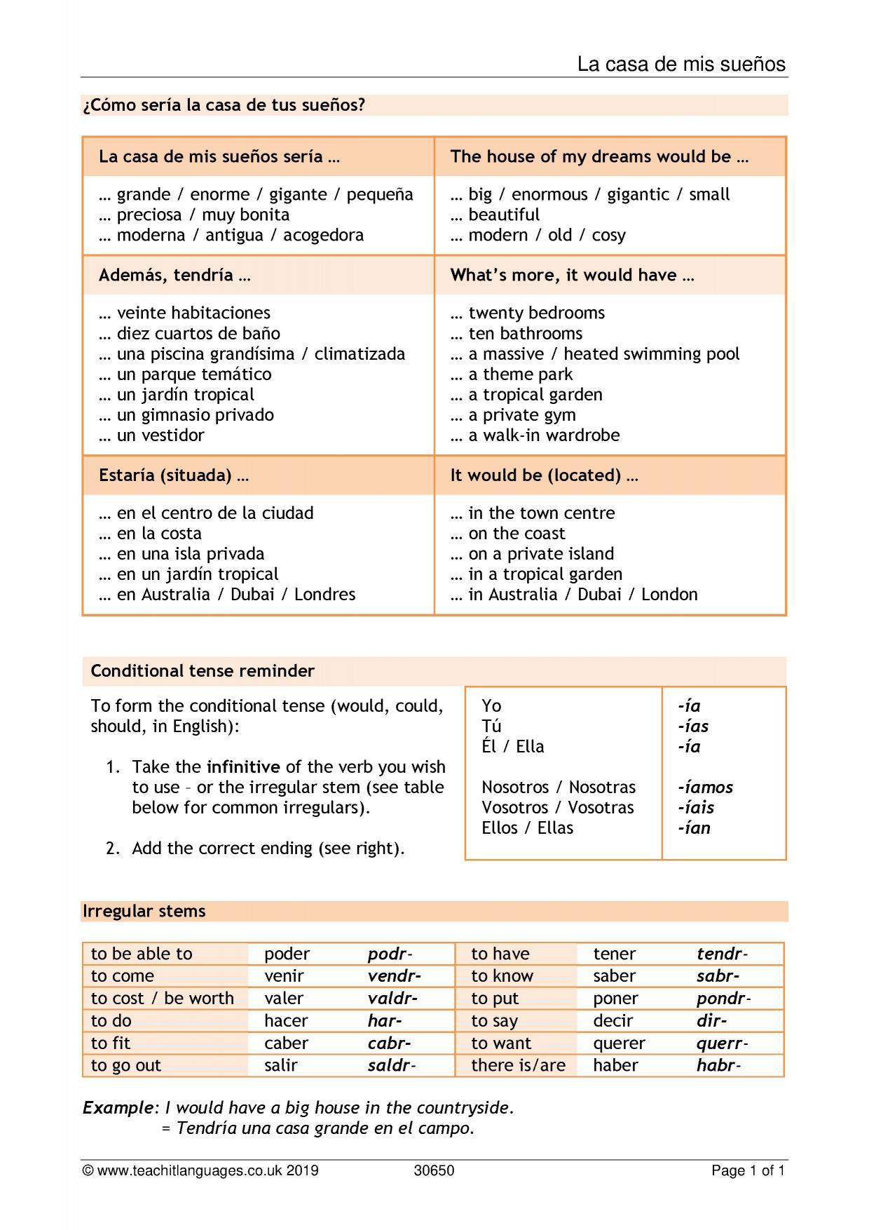 Spanish Language Teaching Resources