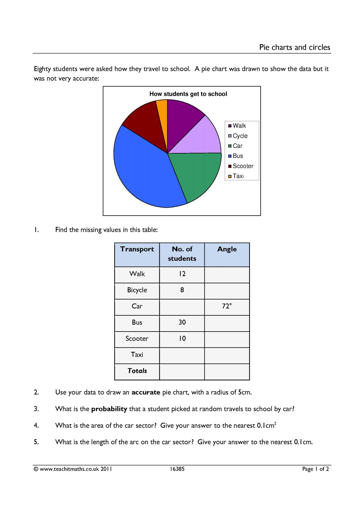 Graphs And Charts Pie Charts
