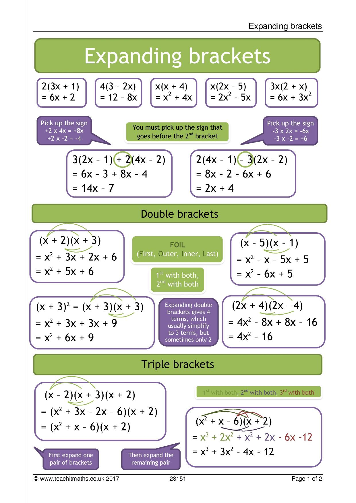 Expanding Brackets Posters