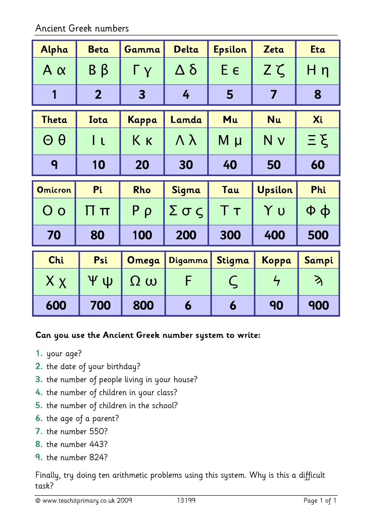 Ancient Greek Numbers