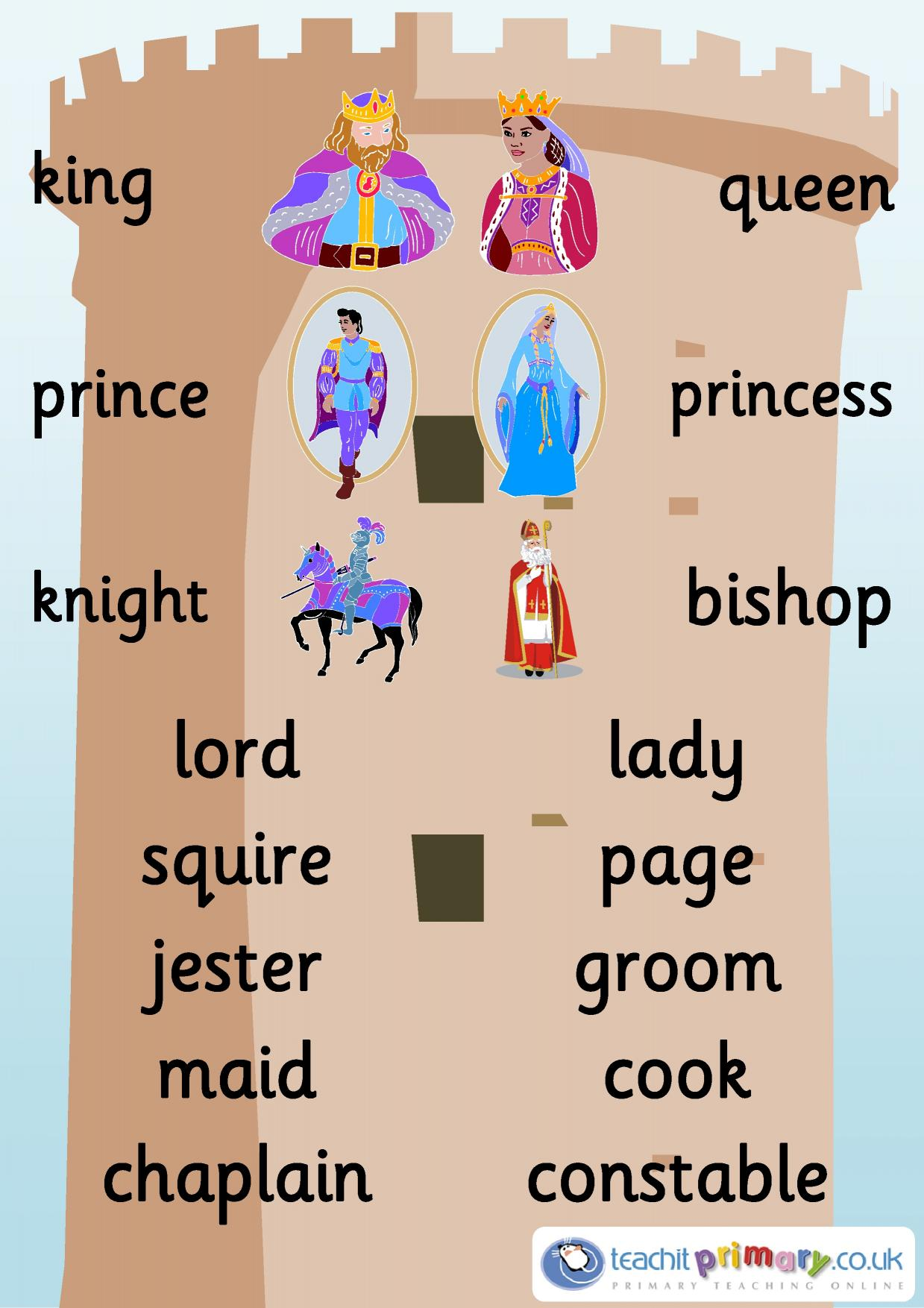 Castle Inhabitants Ks1 Word Mat