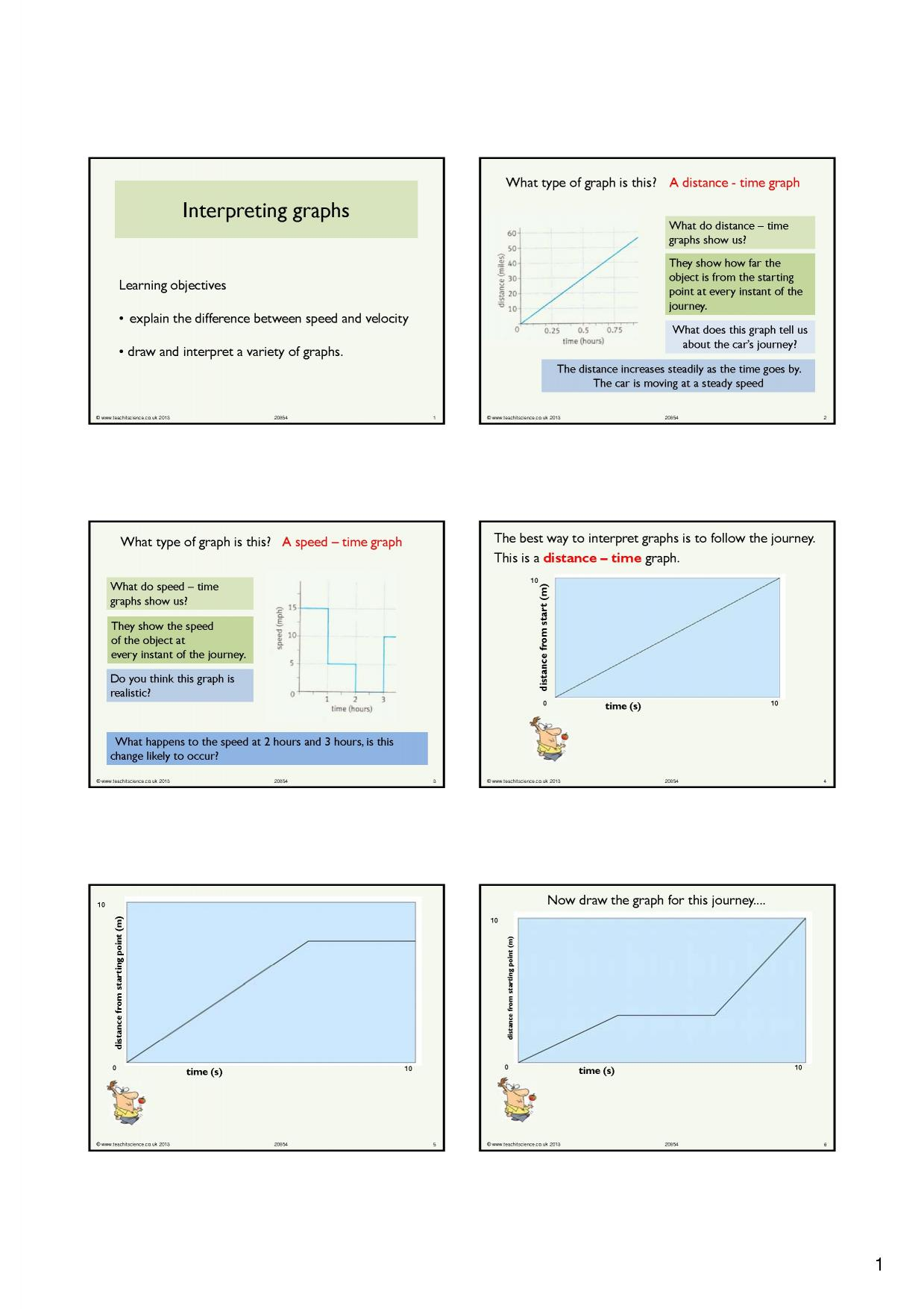Speed And Distance Graphs