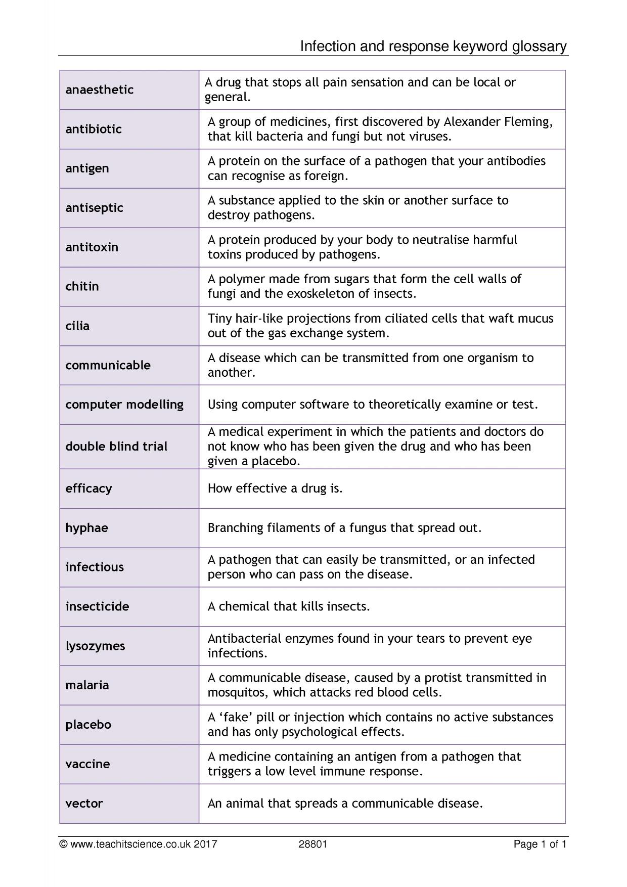 Infection And Response Keyword Glossary