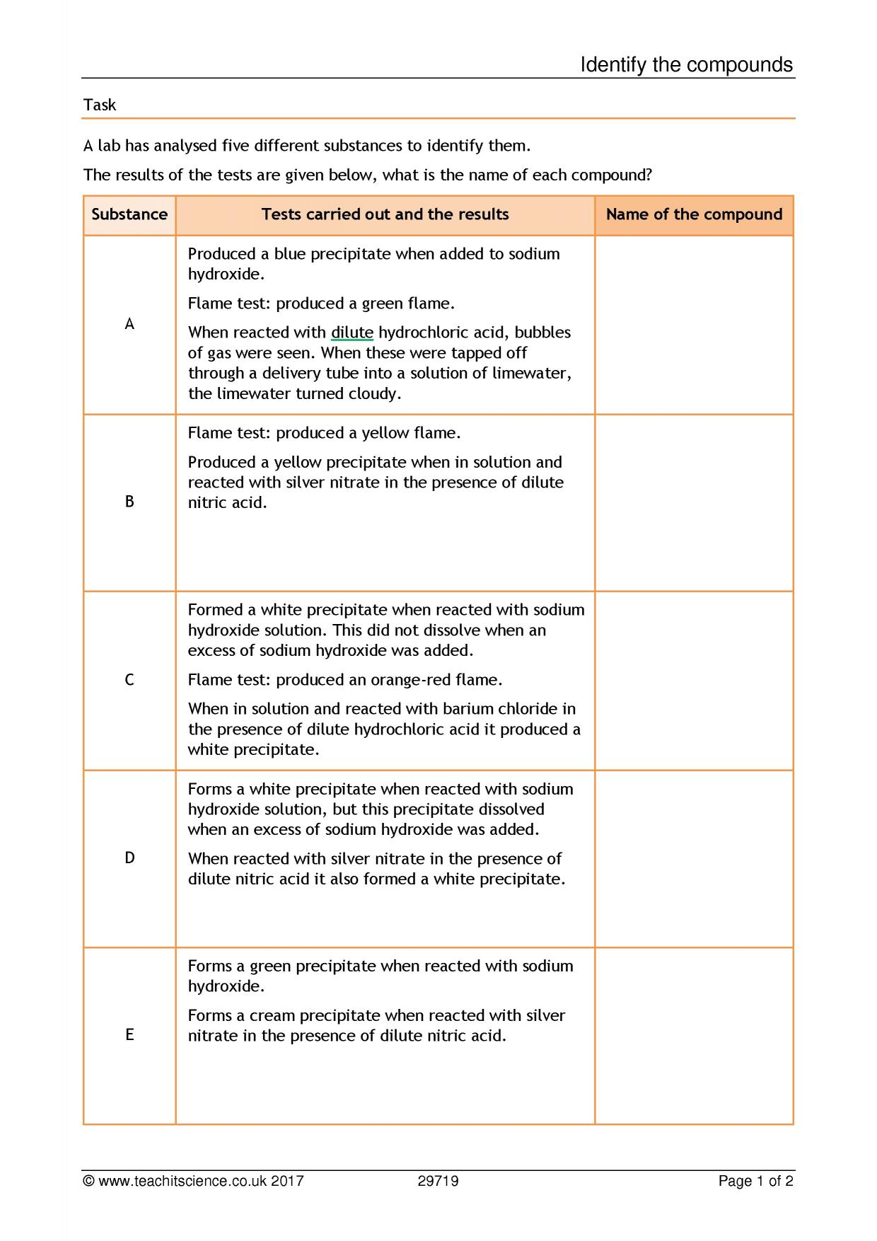 Ks4 Chemistry Teaching Resources Printable Worksheets