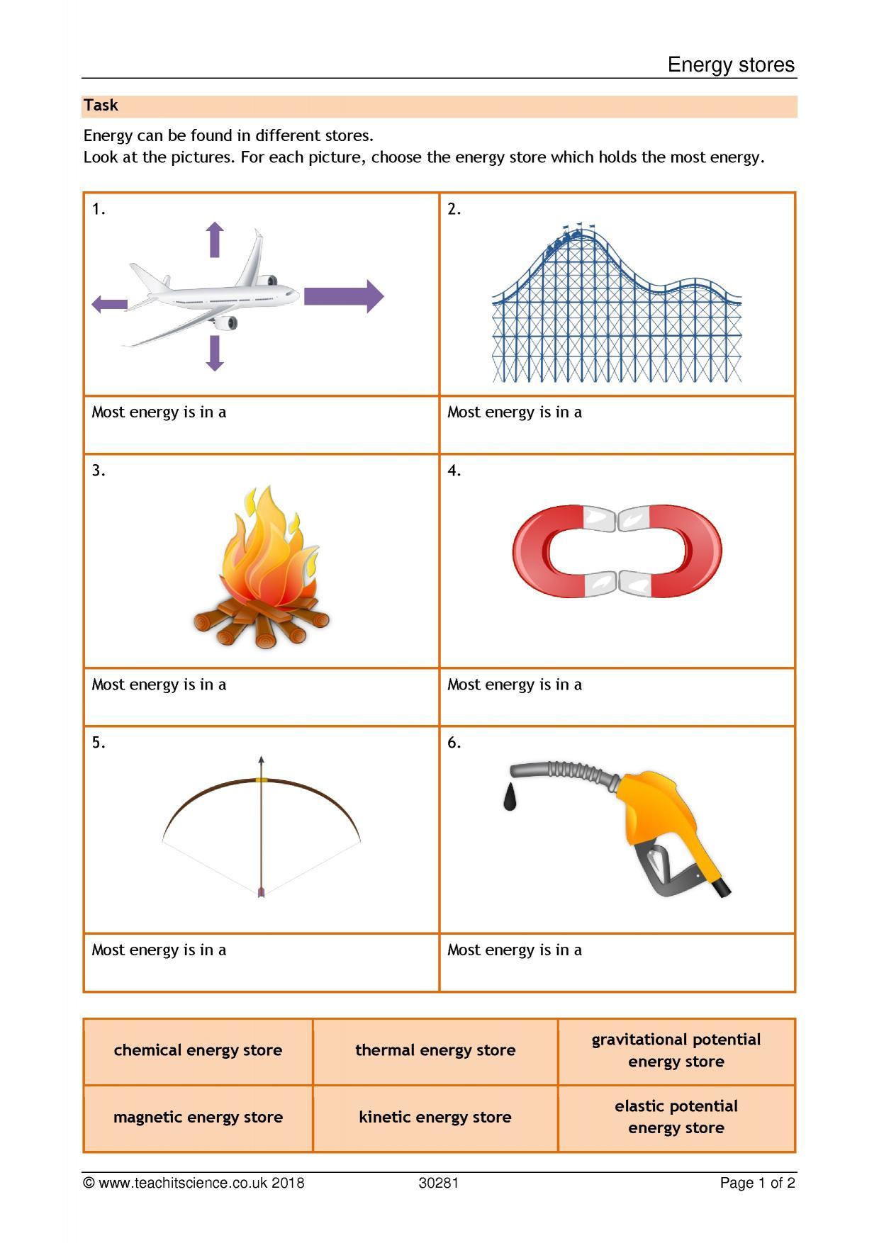 Ks3 Physics Teaching Resources