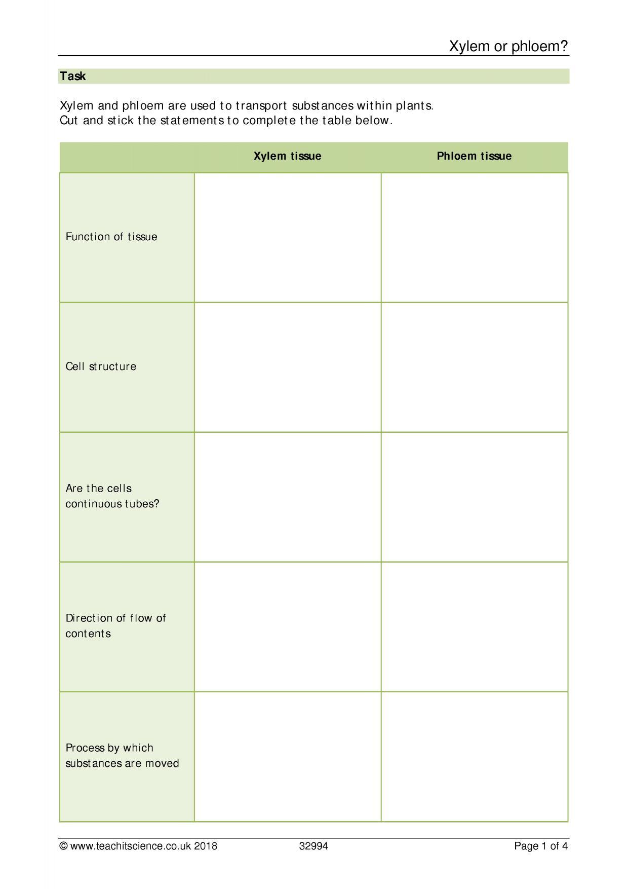 Ks4 Gcse Biology Teaching Resources
