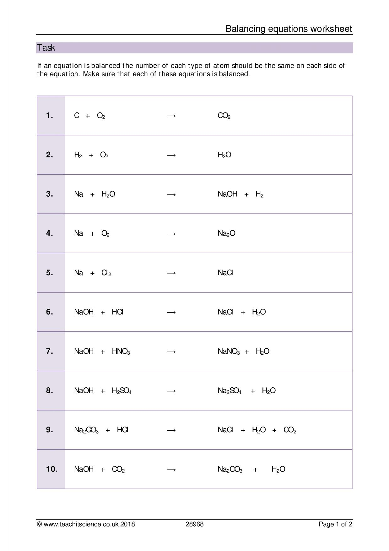 Chemical Word Equations Worksheet Gcse