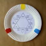 Color Wheel with Primary Colors