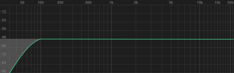 High pass filter - 100 Hz