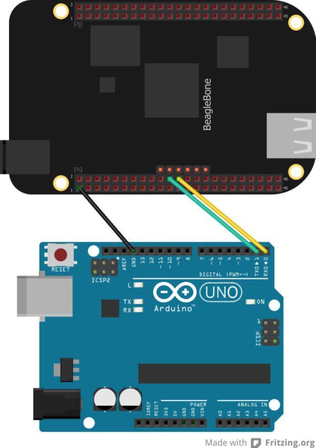 Beaglebone Black Serial to Arduino 1