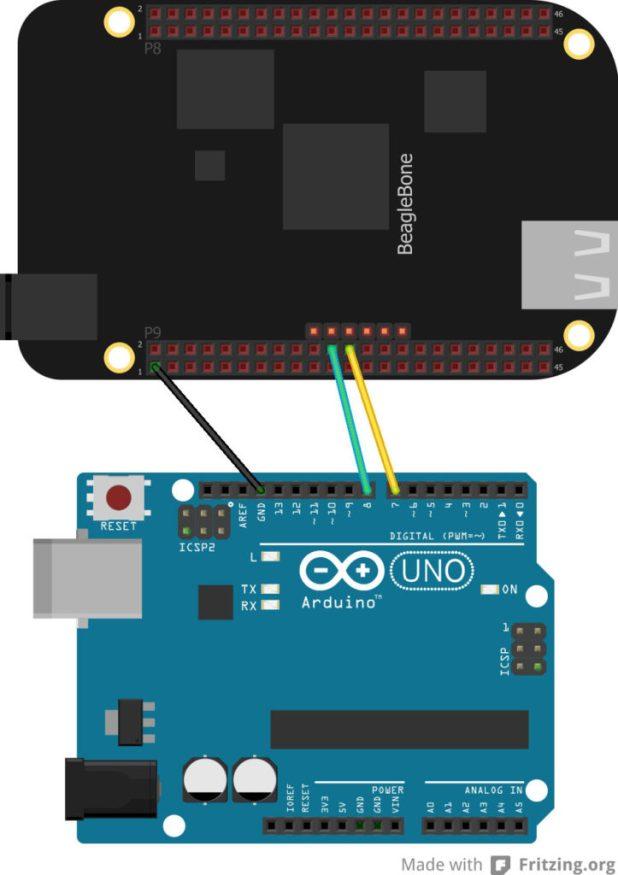 Beaglebone Black Serial to Arduino 2