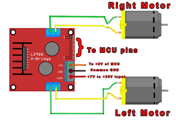 L298N board with motors attached