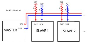 What is I2C? | Protocol Guide | Teach Me Microcontrollers!