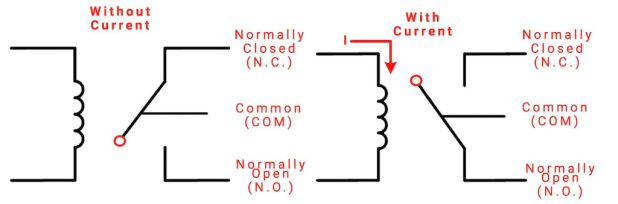 Relay Diagram