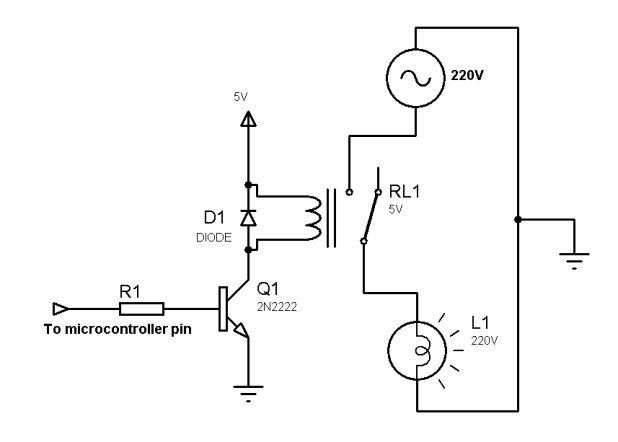 Example Relay Schematic