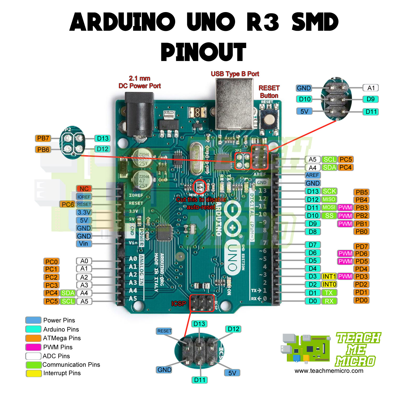 Arduino ide description pdf