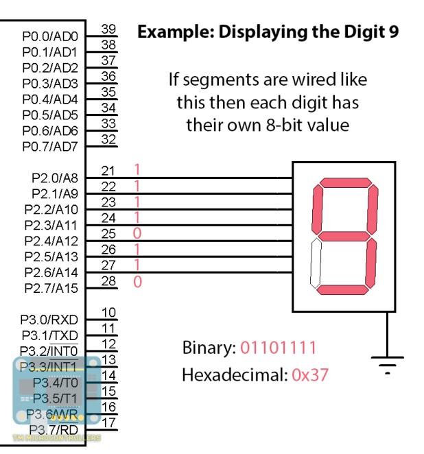 7 seg to 8-bit value