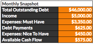 Monthly Snapshot TMPF