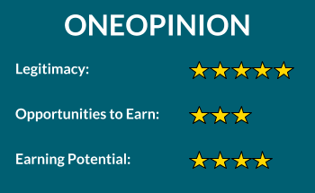 OneOpinion Rating