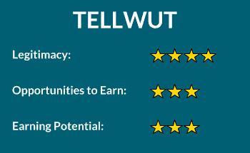 TellWut Rating for online surveys